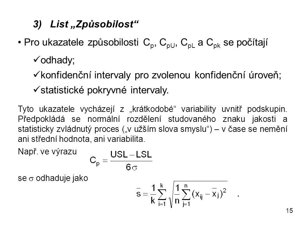 Pro ukazatele způsobilosti Cp, CpU, CpL a Cpk se počítají odhady;