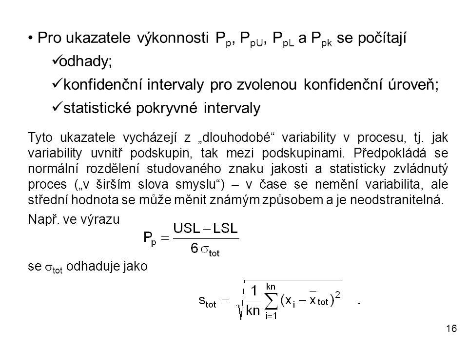 Pro ukazatele výkonnosti Pp, PpU, PpL a Ppk se počítají odhady;