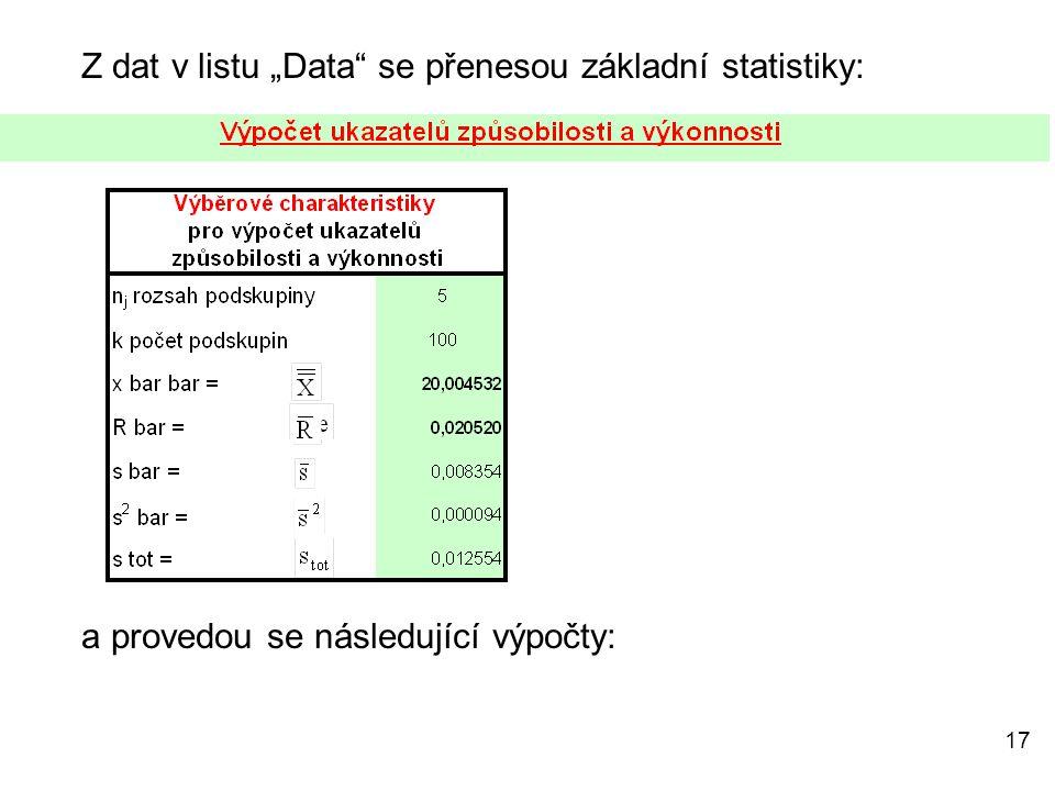 """Z dat v listu """"Data se přenesou základní statistiky:"""