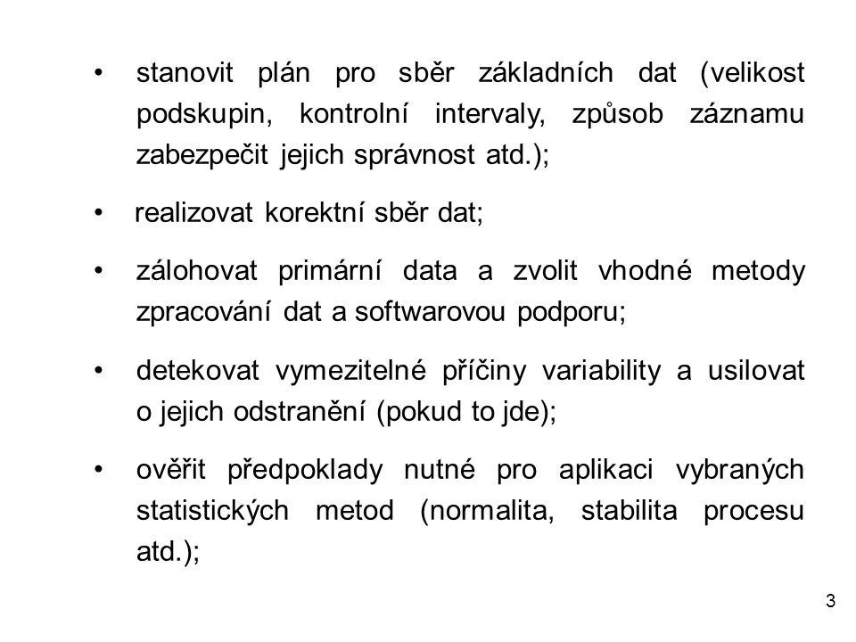 stanovit plán pro sběr základních dat (velikost