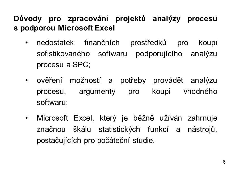 Důvody pro zpracování projektů analýzy procesu s podporou Microsoft Excel