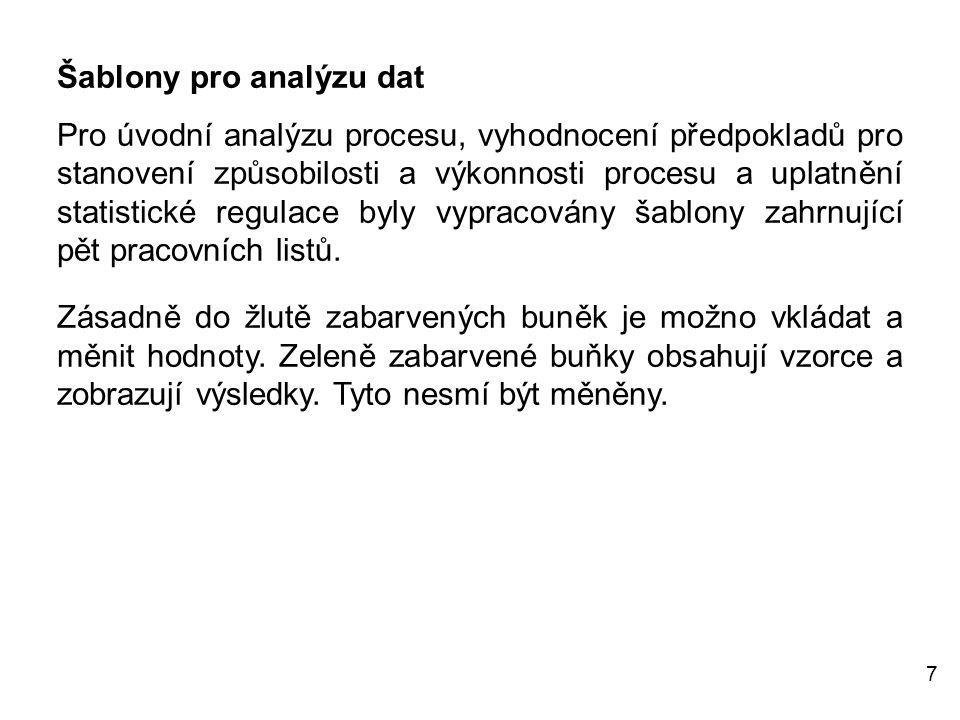 Šablony pro analýzu dat