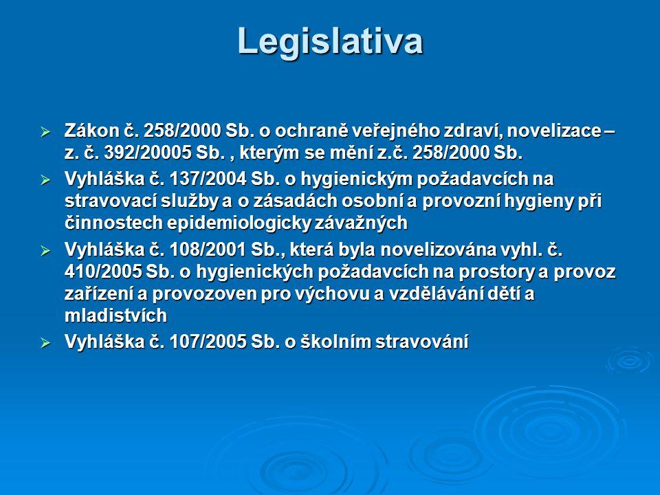 Legislativa Zákon č. 258/2000 Sb. o ochraně veřejného zdraví, novelizace – z. č. 392/20005 Sb. , kterým se mění z.č. 258/2000 Sb.