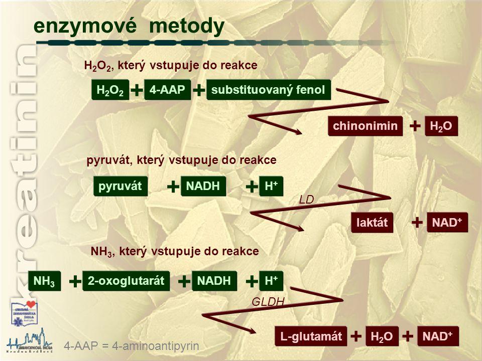 + + + + + + + enzymové metody + + + + H2O2, který vstupuje do reakce