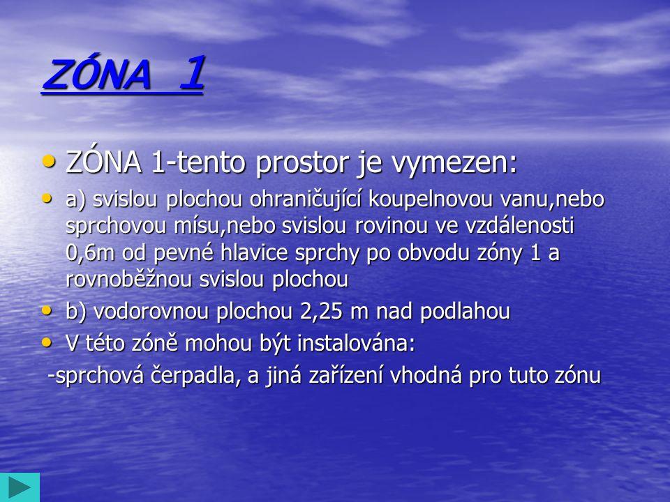 ZÓNA 1 ZÓNA 1-tento prostor je vymezen:
