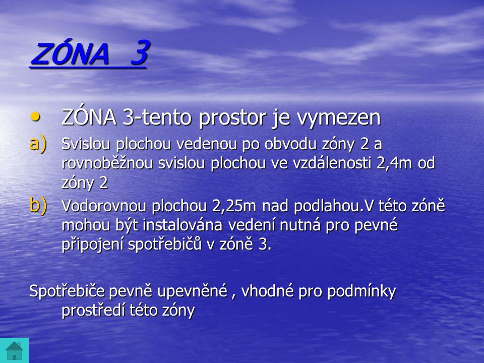 ZÓNA 3 ZÓNA 3-tento prostor je vymezen