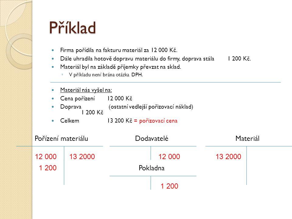 Příklad Pořízení materiálu Dodavatelé Materiál 12 000 13 2000 12 000