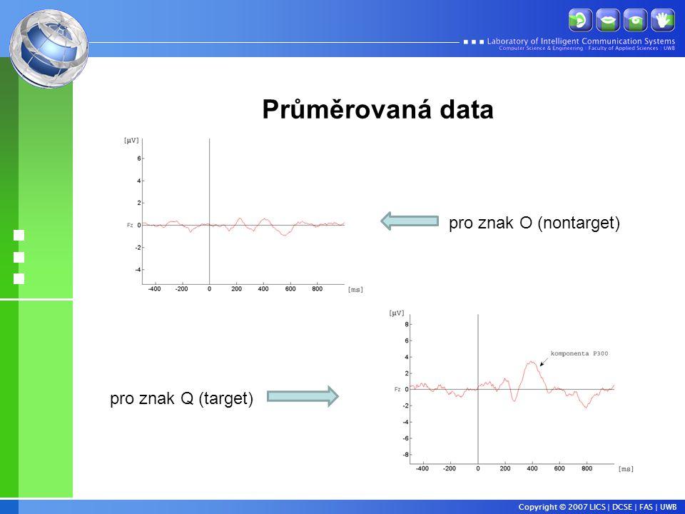 Průměrovaná data pro znak O (nontarget) pro znak Q (target)