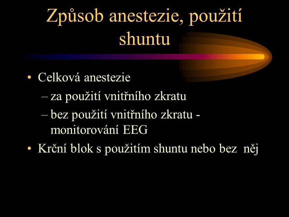 Způsob anestezie, použití shuntu