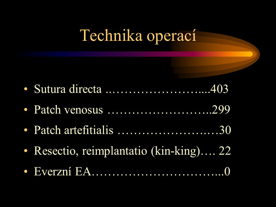 Technika operací Sutura directa ..…………………....403