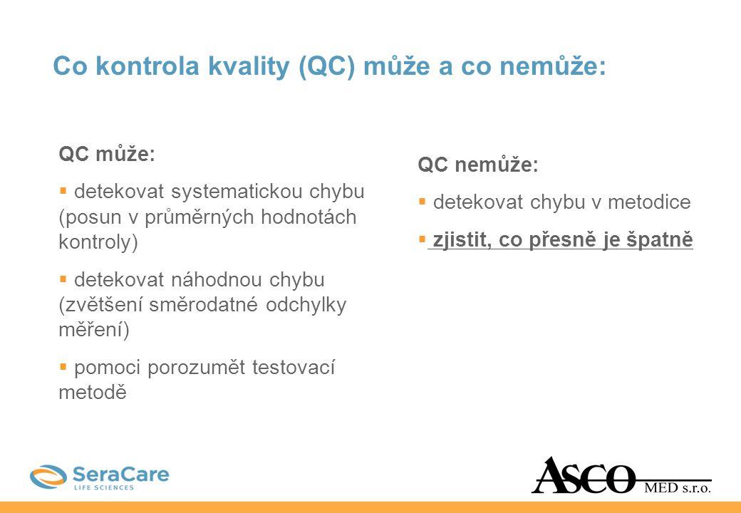 Co kontrola kvality (QC) může a co nemůže: