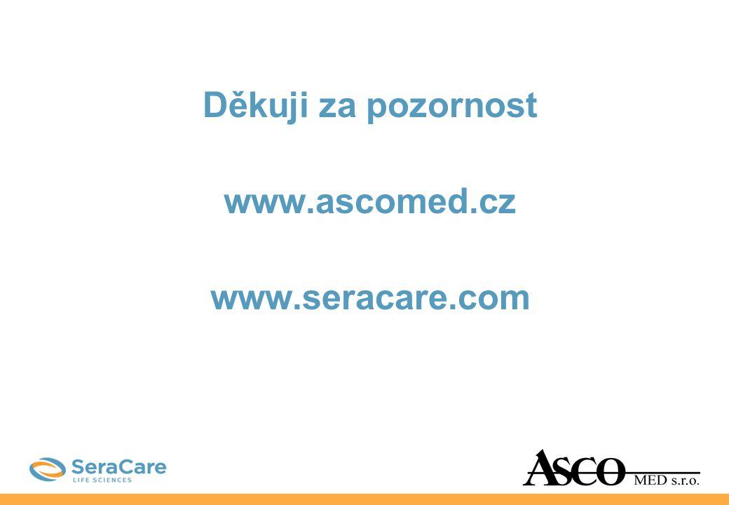Děkuji za pozornost www.ascomed.cz www.seracare.com