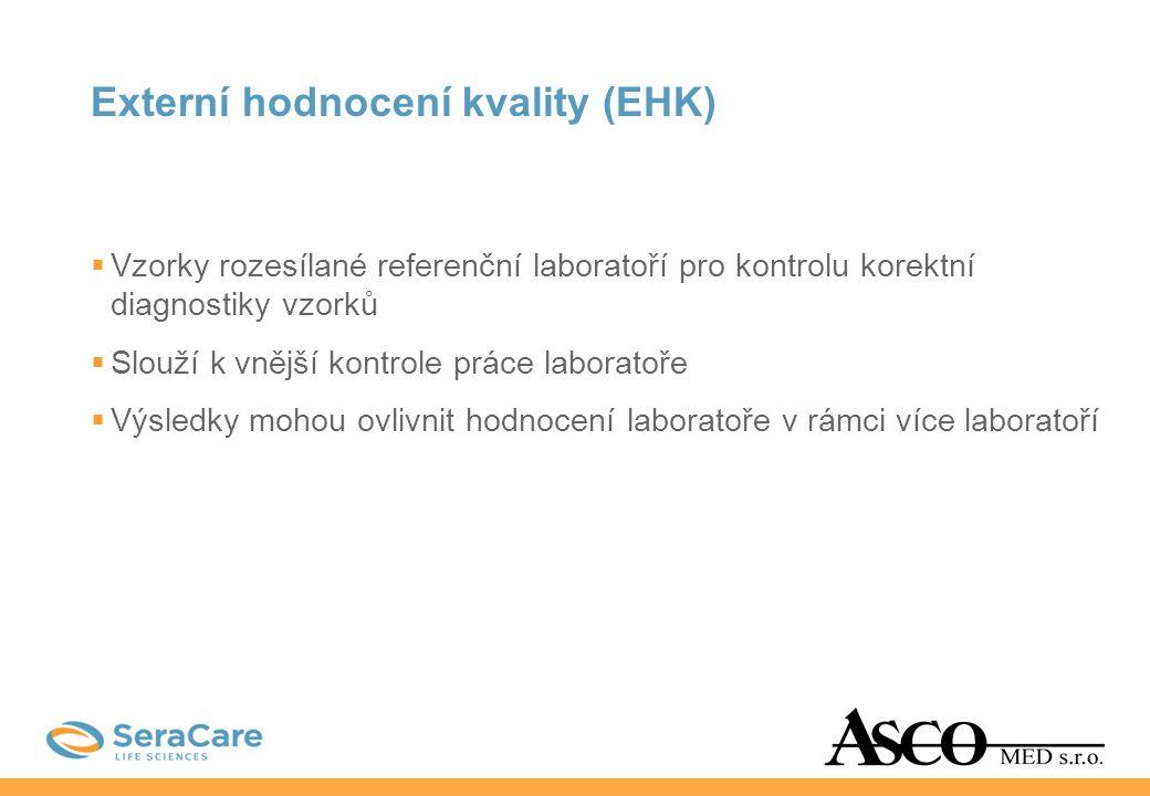 Externí hodnocení kvality (EHK)