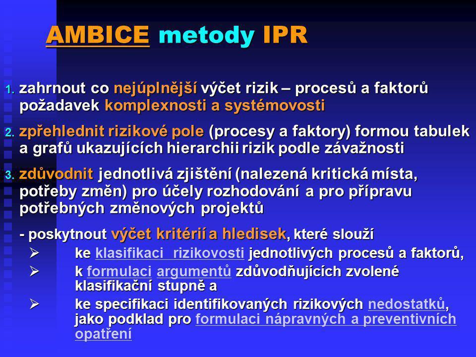 AMBICE metody IPR zahrnout co nejúplnější výčet rizik – procesů a faktorů požadavek komplexnosti a systémovosti.