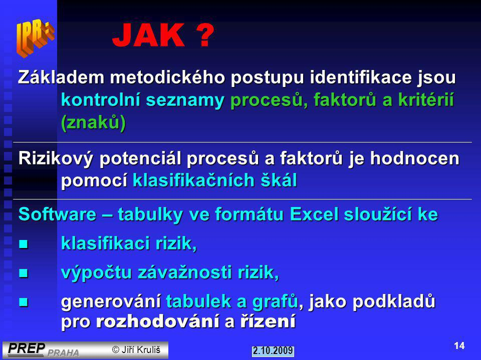 JAK IPR : Základem metodického postupu identifikace jsou kontrolní seznamy procesů, faktorů a kritérií (znaků)