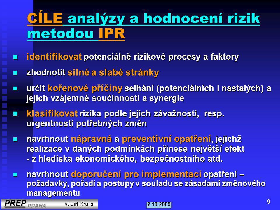 CÍLE analýzy a hodnocení rizik metodou IPR