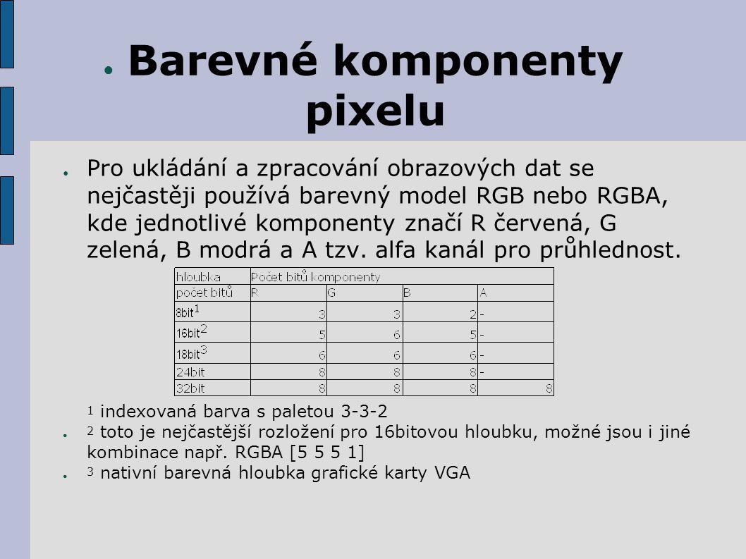 Barevné komponenty pixelu