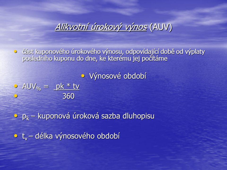 Alikvotní úrokový výnos (AUV)