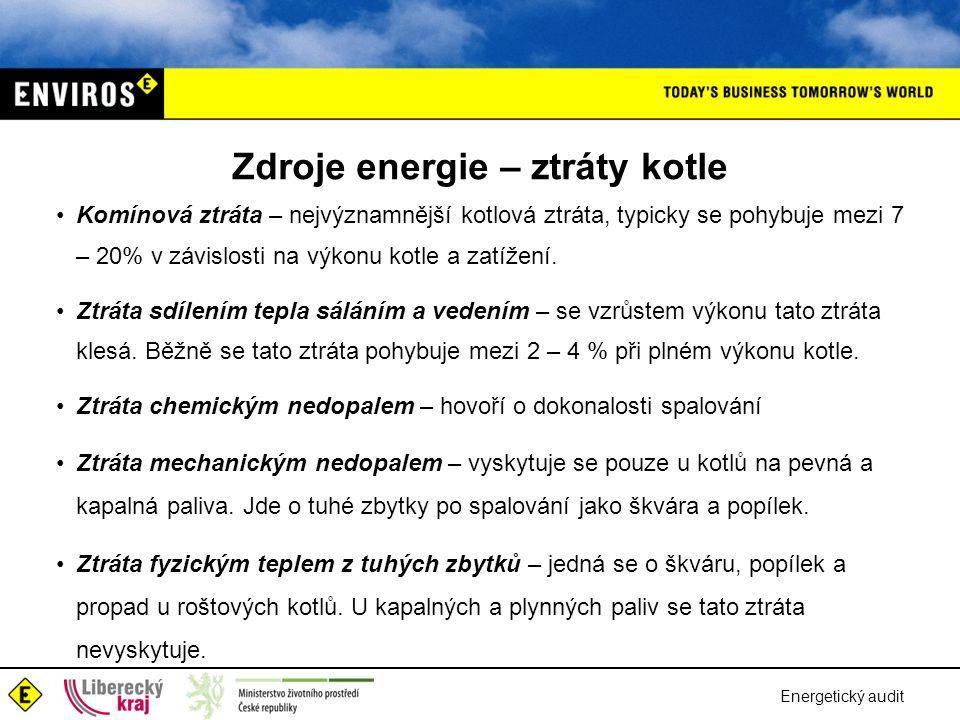 Zdroje energie – ztráty kotle