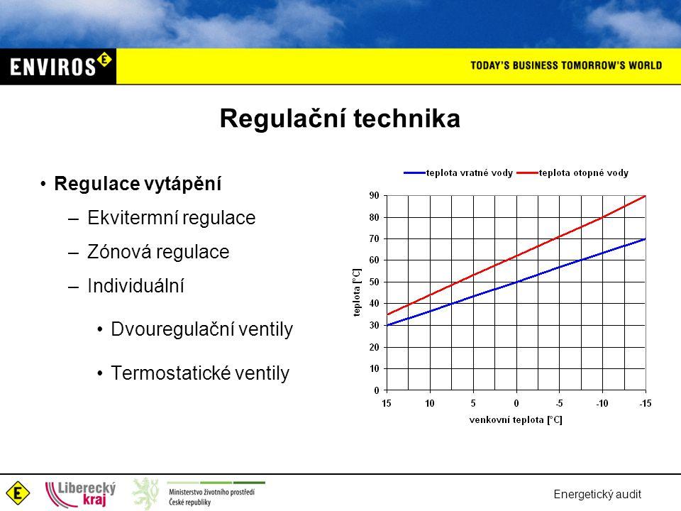 Regulační technika Regulace vytápění Ekvitermní regulace