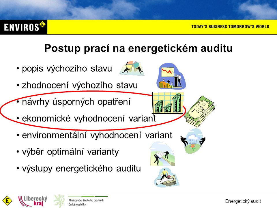 Postup prací na energetickém auditu