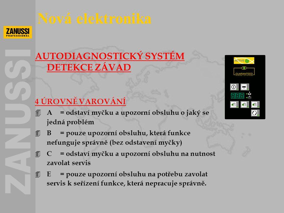 Nová elektronika AUTODIAGNOSTICKÝ SYSTÉM DETEKCE ZÁVAD