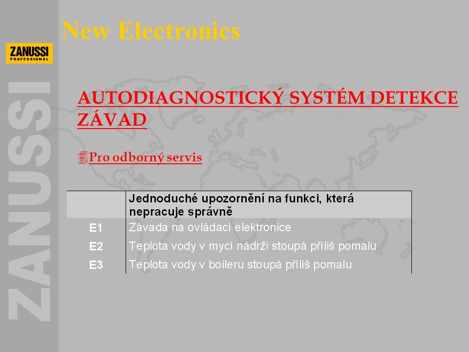 New Electronics AUTODIAGNOSTICKÝ SYSTÉM DETEKCE ZÁVAD