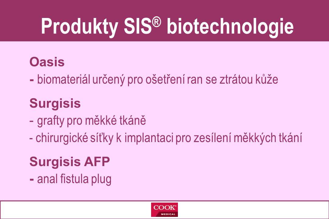 Produkty SIS® biotechnologie