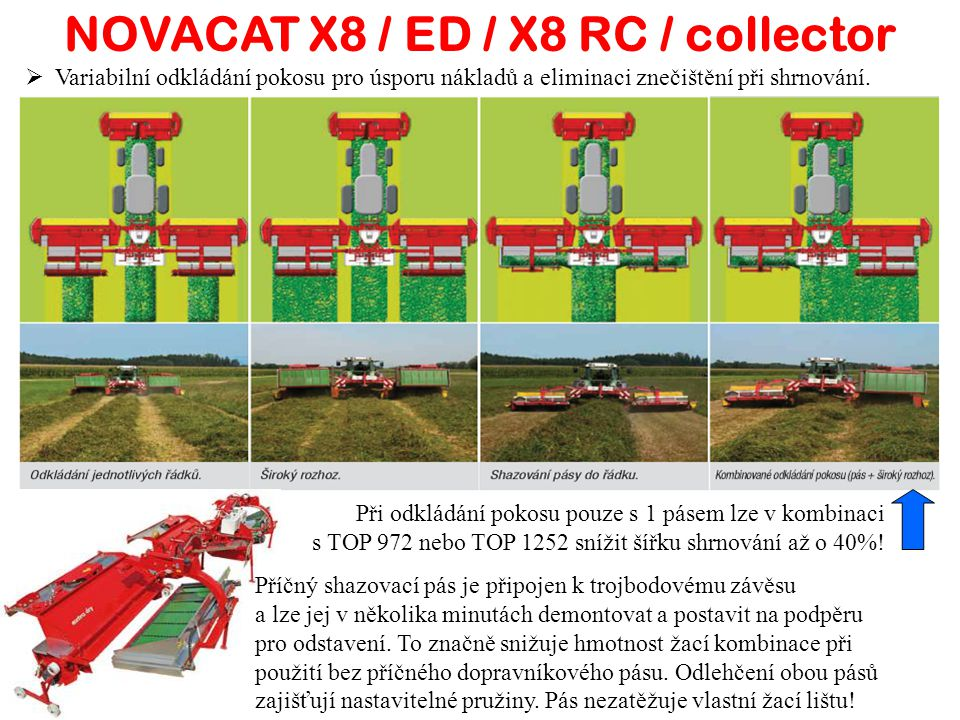NOVACAT X8 / ED / X8 RC / collector