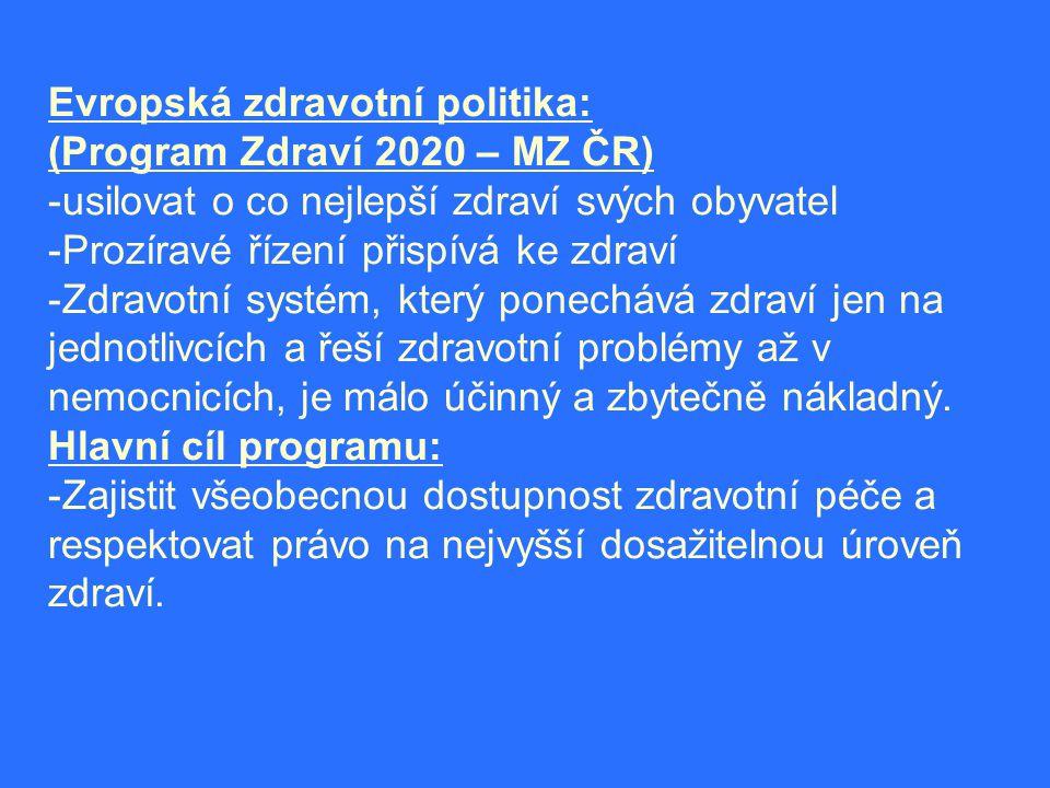Evropská zdravotní politika: