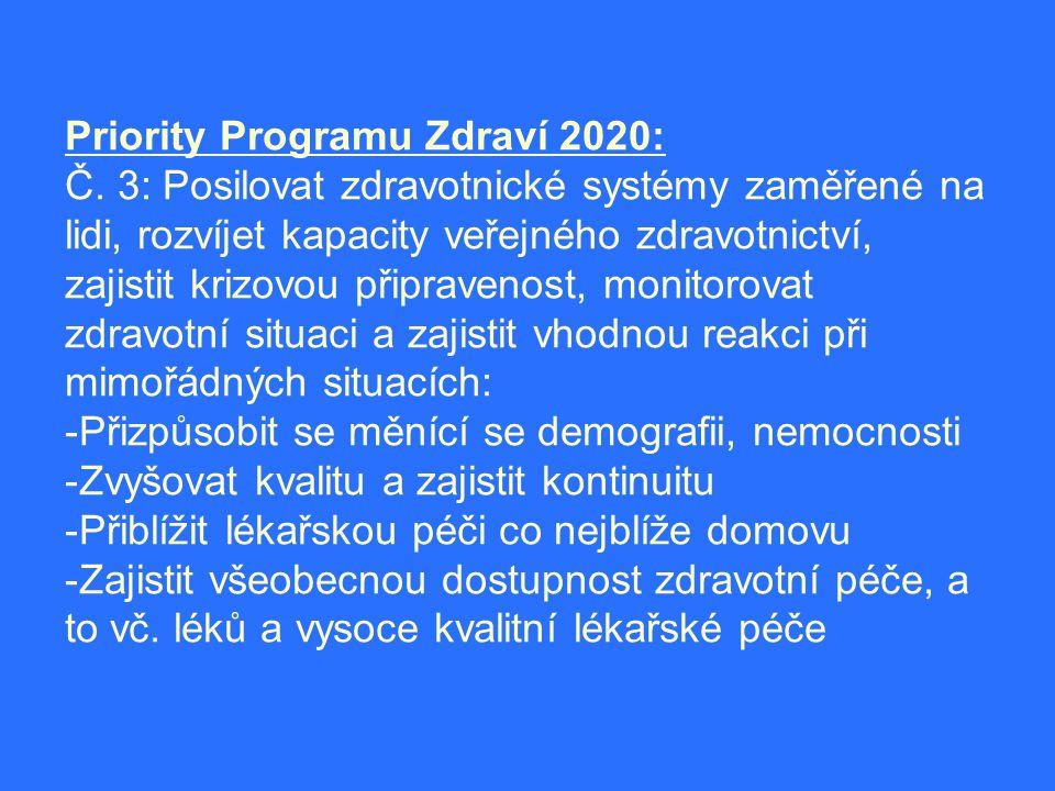 Priority Programu Zdraví 2020: