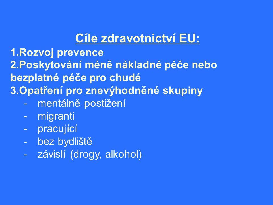 Cíle zdravotnictví EU: