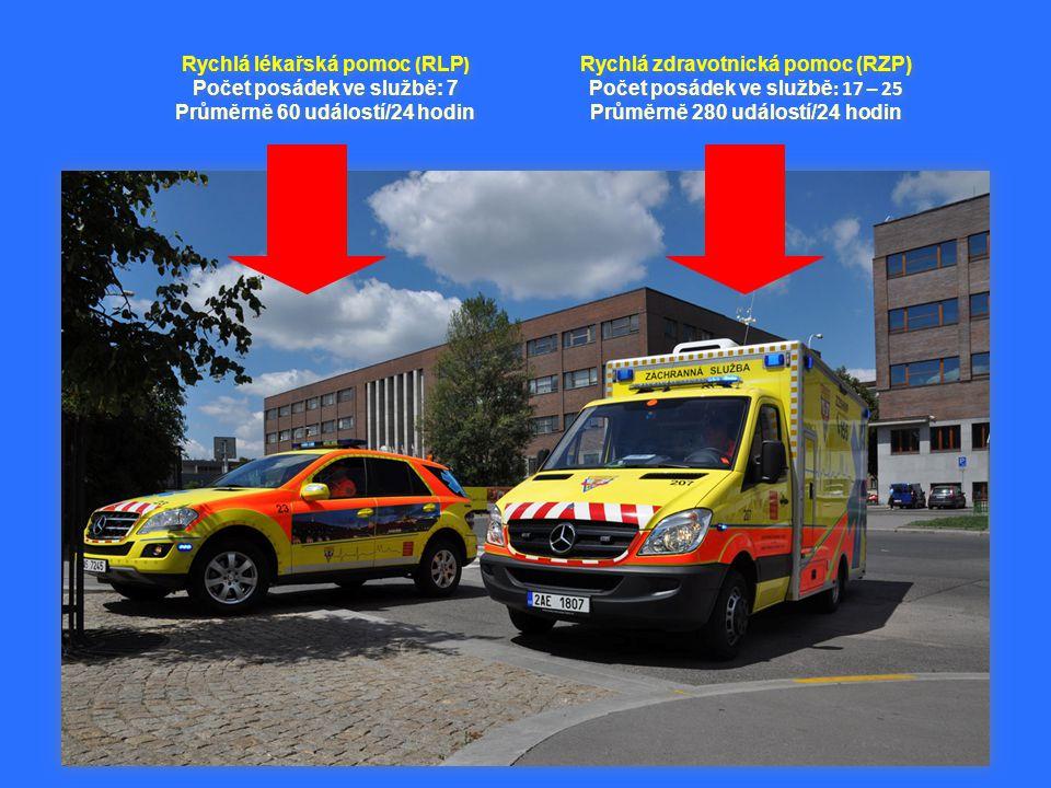 Rychlá lékařská pomoc (RLP) Počet posádek ve službě: 7