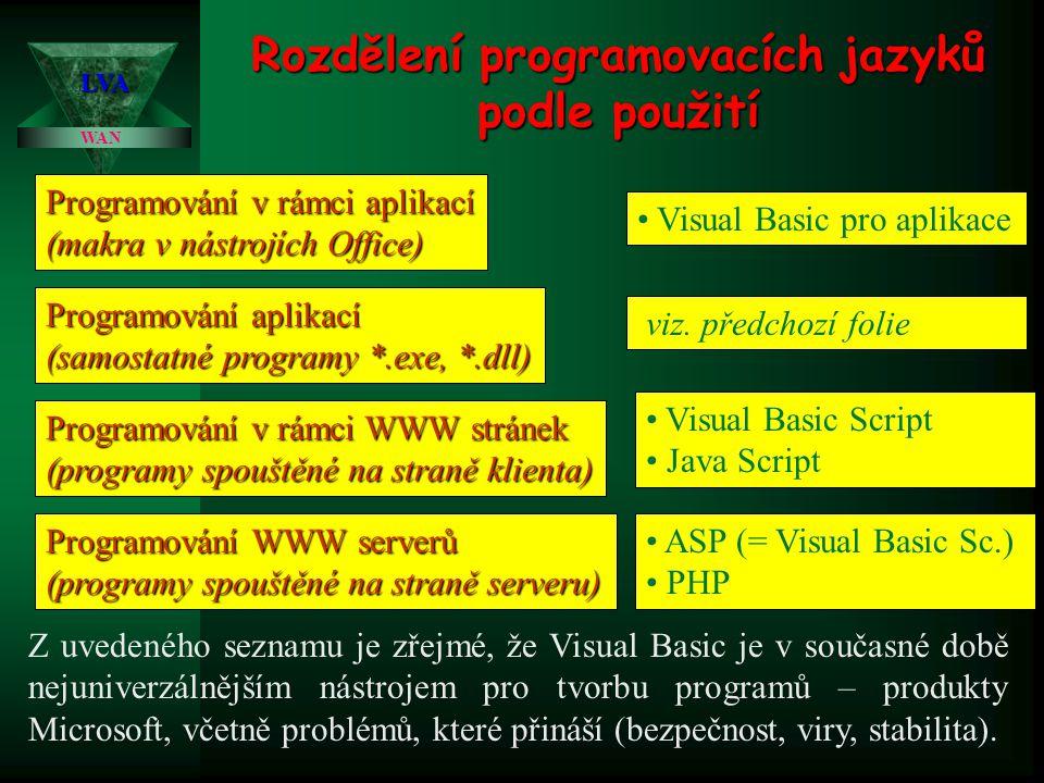 Rozdělení programovacích jazyků podle použití