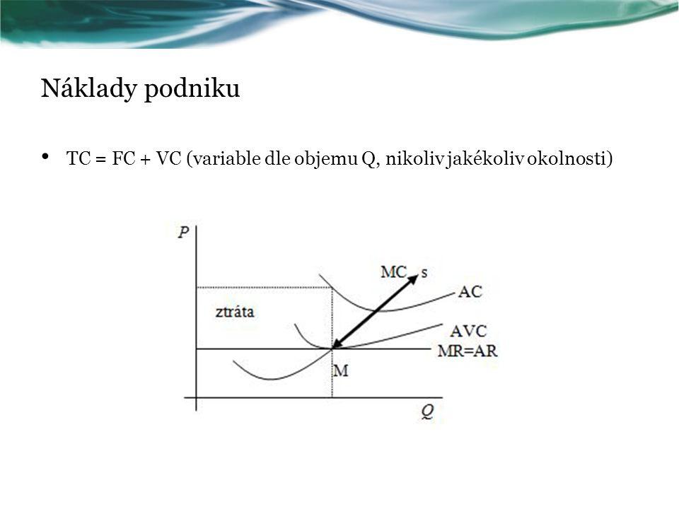 Náklady podniku TC = FC + VC (variable dle objemu Q, nikoliv jakékoliv okolnosti)