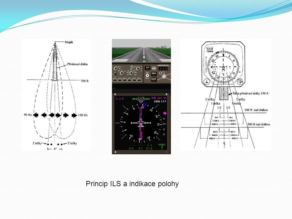 Princip ILS a indikace polohy