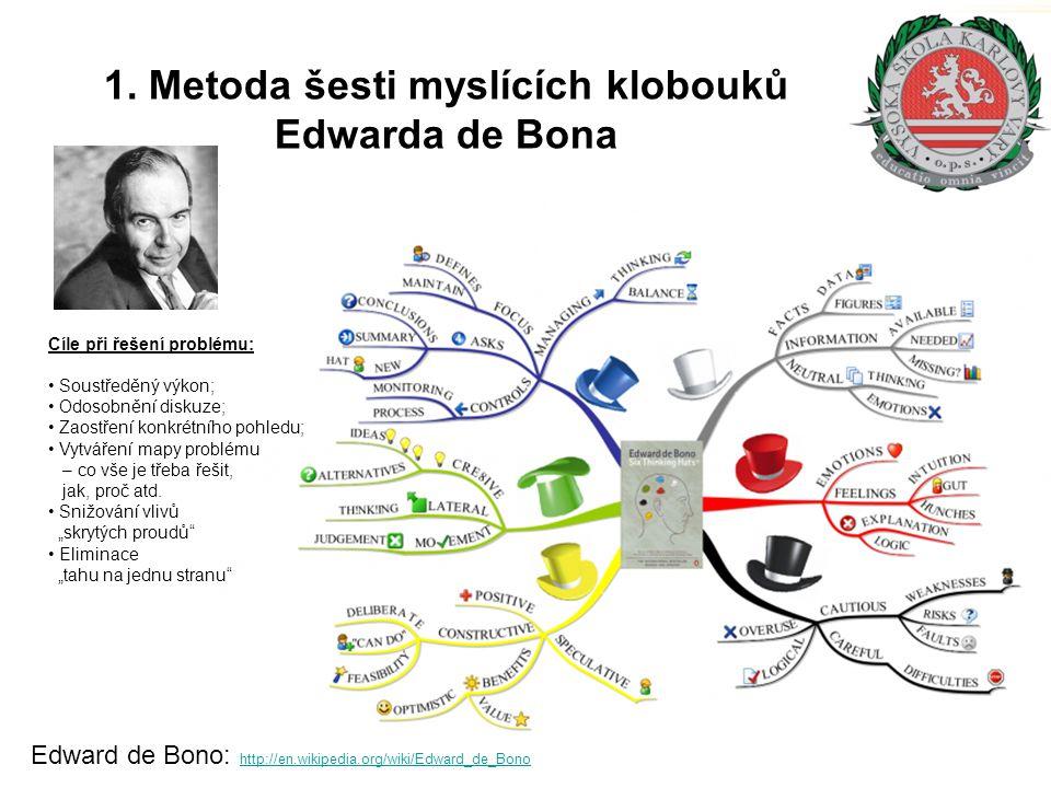 1. Metoda šesti myslících klobouků Edwarda de Bona