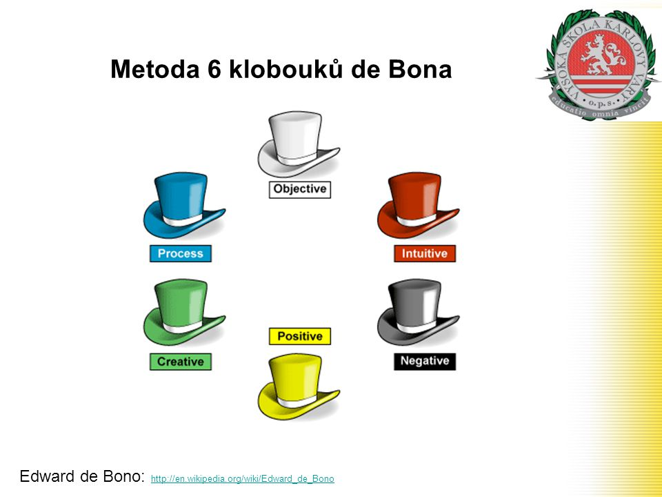 Metoda 6 klobouků de Bona