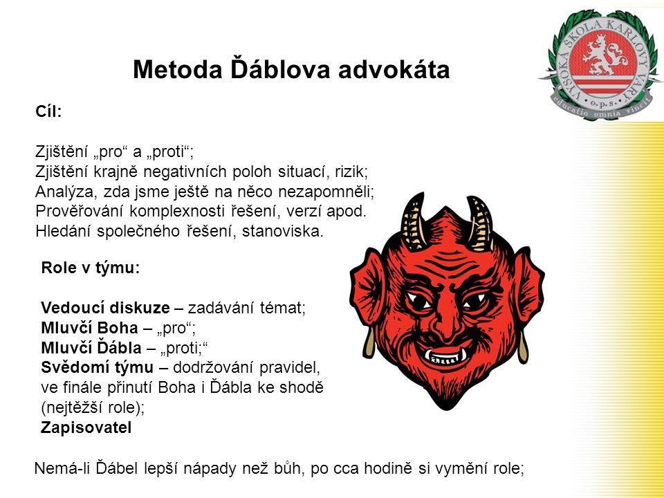 Metoda Ďáblova advokáta
