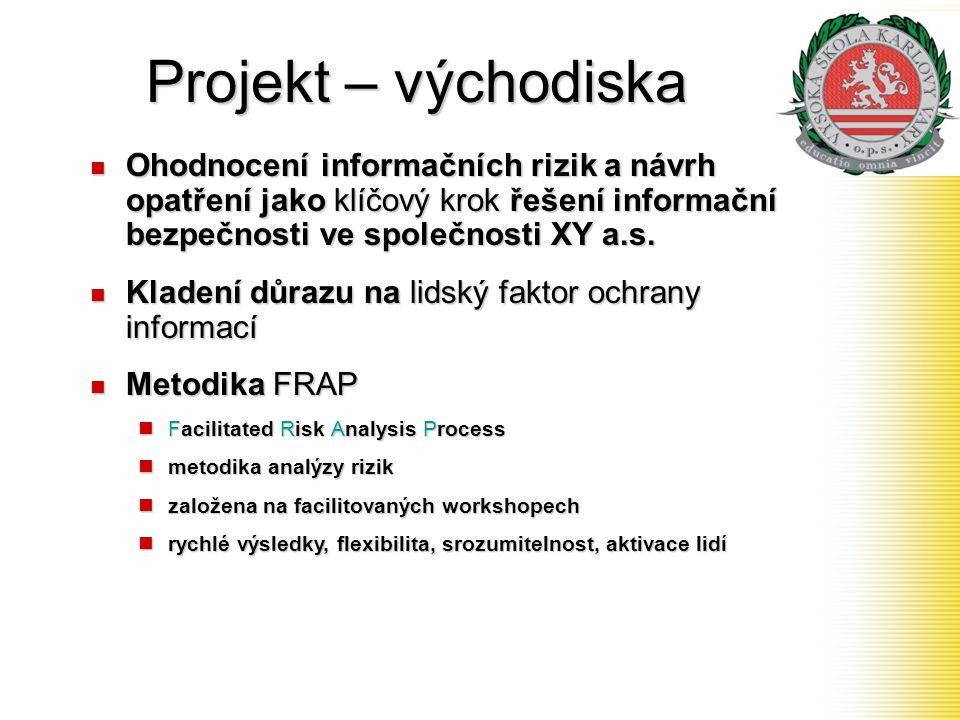 Projekt – východiska Ohodnocení informačních rizik a návrh opatření jako klíčový krok řešení informační bezpečnosti ve společnosti XY a.s.