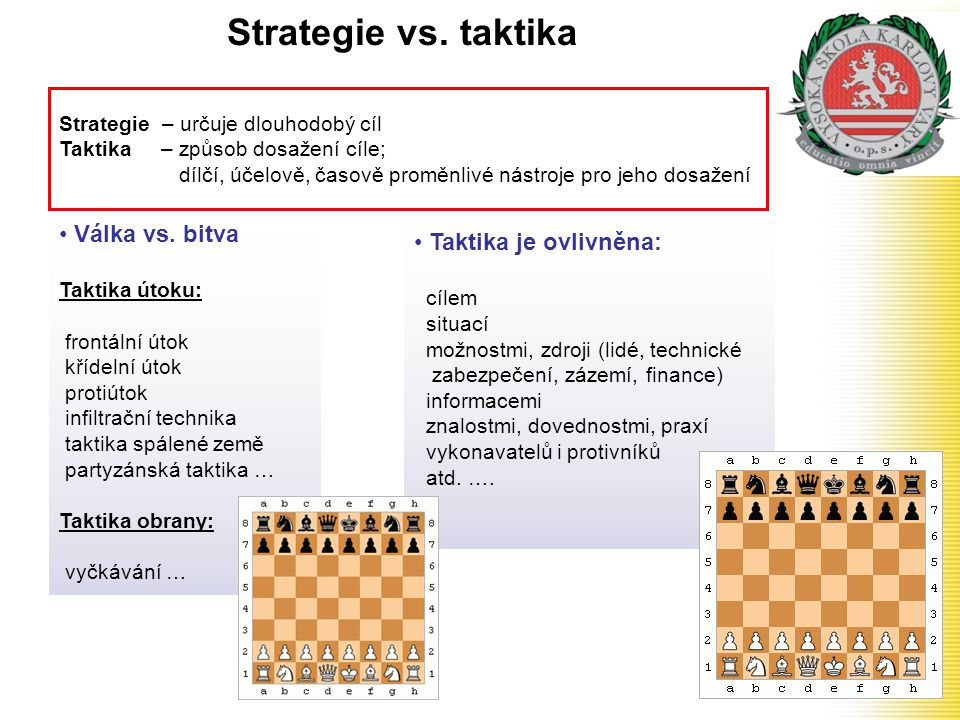 Strategie vs. taktika