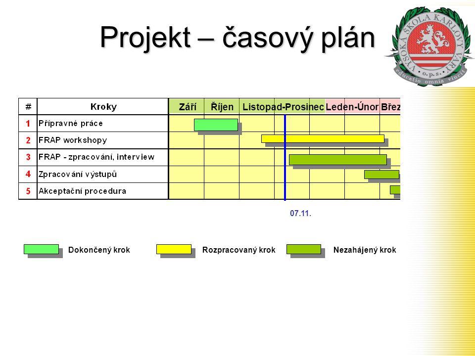 Projekt – časový plán Září Říjen Listopad-Prosinec Leden-Únor Březen
