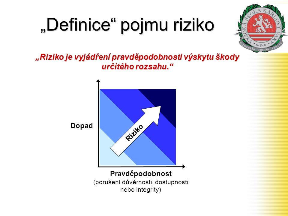 """Definice pojmu riziko"