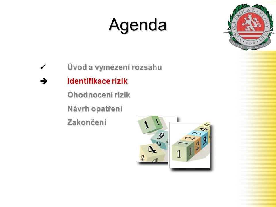 Agenda  Úvod a vymezení rozsahu  Identifikace rizik Ohodnocení rizik