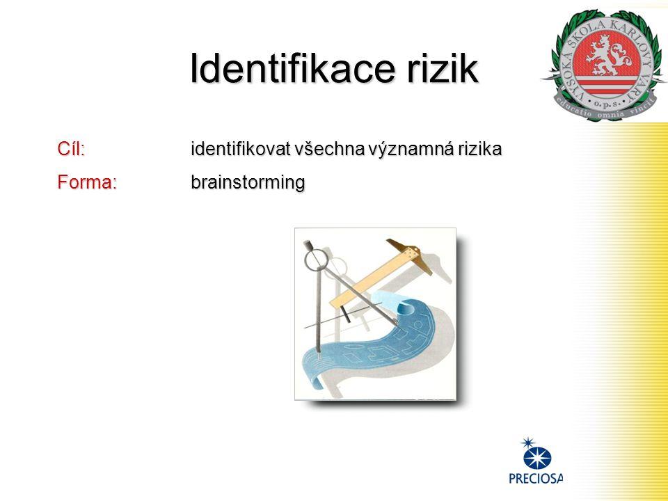 Identifikace rizik Cíl: identifikovat všechna významná rizika