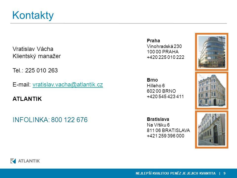 Kontakty INFOLINKA: 800 122 676 Vratislav Vácha Klientský manažer
