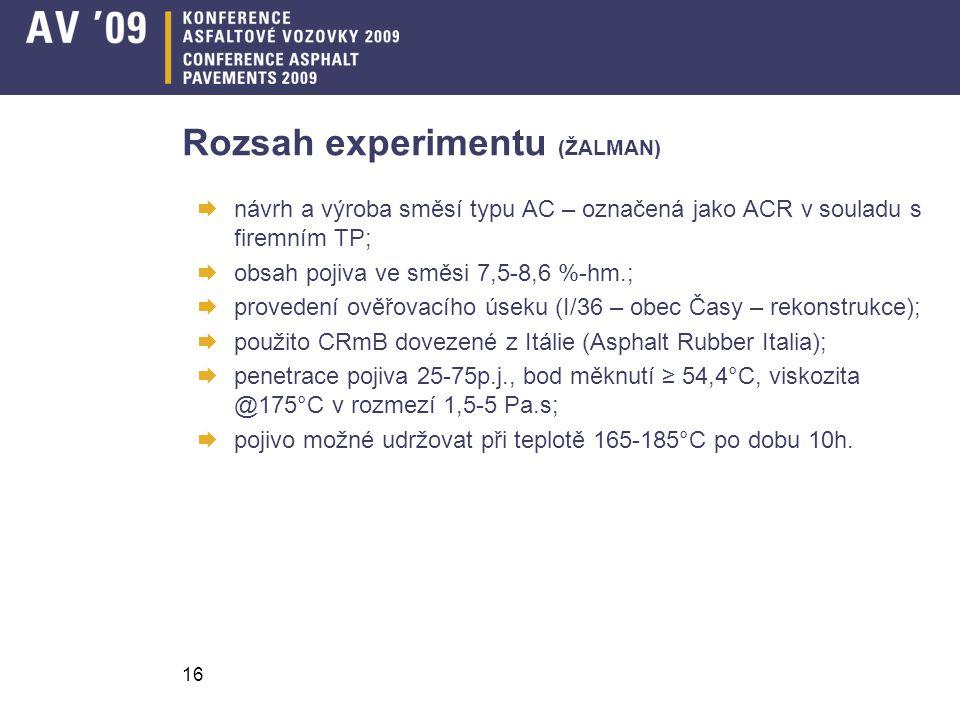 Rozsah experimentu (ŽALMAN)