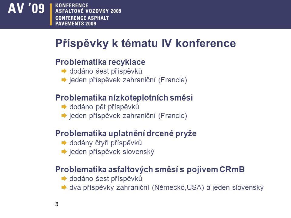 Příspěvky k tématu IV konference