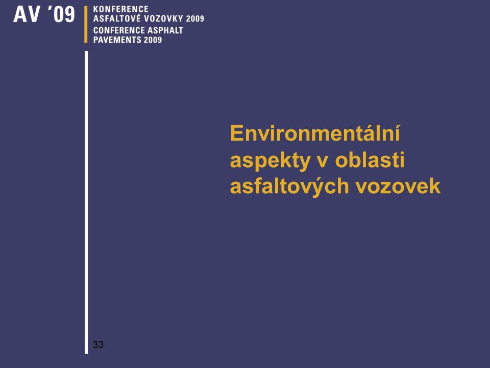 Environmentální aspekty v oblasti asfaltových vozovek