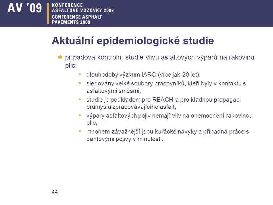 Aktuální epidemiologické studie